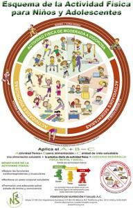 Esquema de Actividad Física para Niños y A.indd